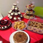 Compass Associates Quarterly Bake-Off Feb 7th 2014